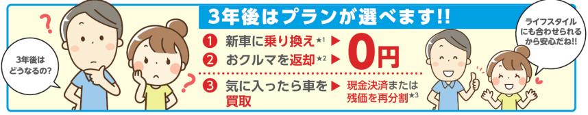 【定額払】新型タフトに残価設定型クレジット専用プラン登場!!